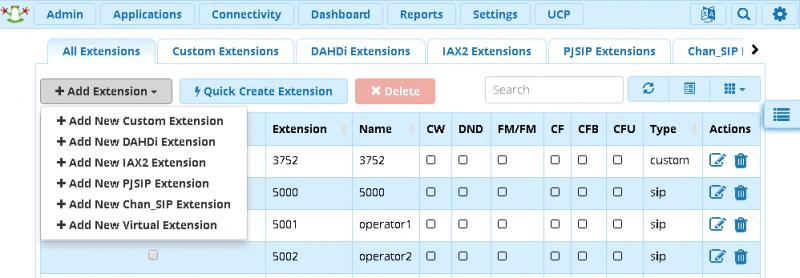 FreePBX 13 Extensions - Внутренние номера