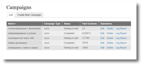 ictdialer campaigns